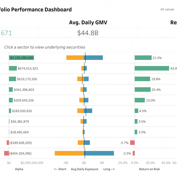 dashboard thumbnail: Sector Performance