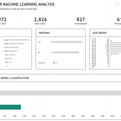 thumbnail: Machine Learning